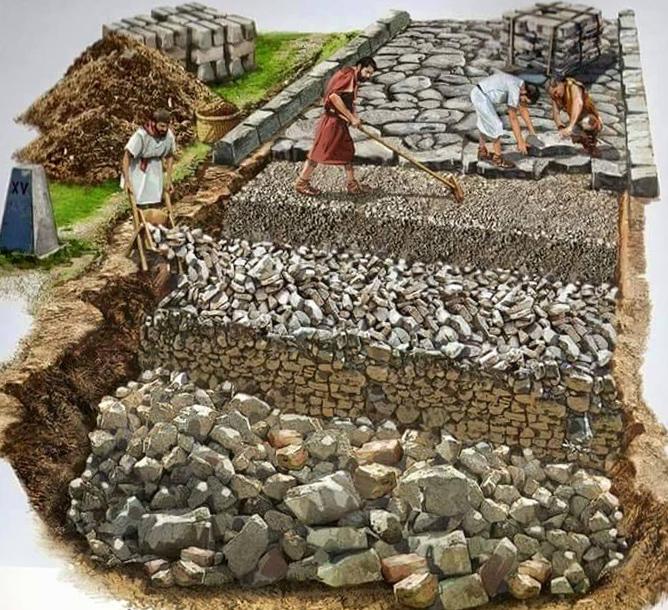 Гнайсът в  римските пътища