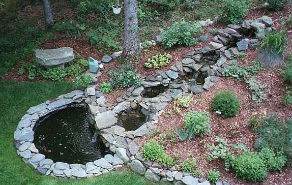 Водна градина