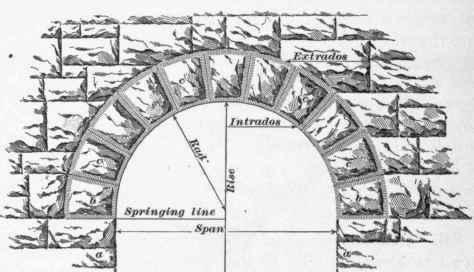 чертеж на арка